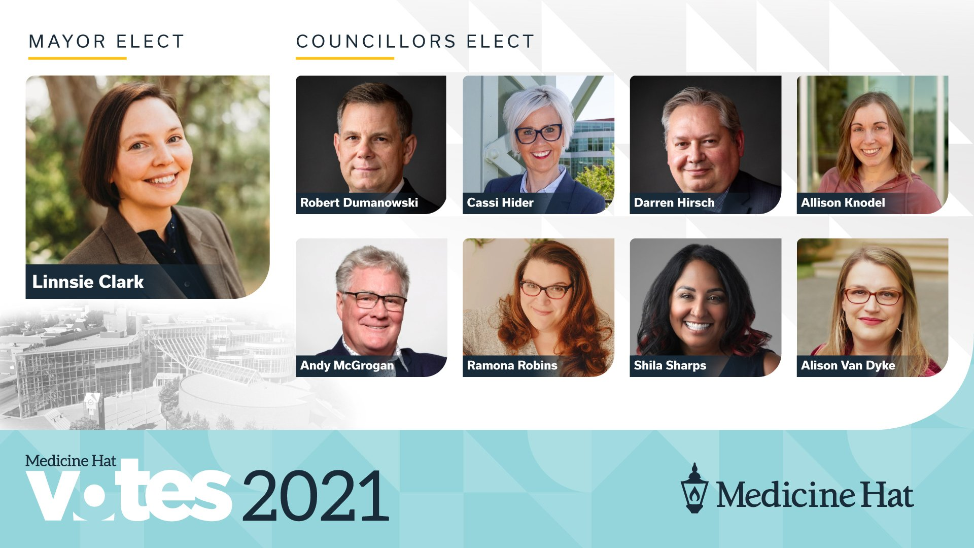 Mayor and Council-Elect